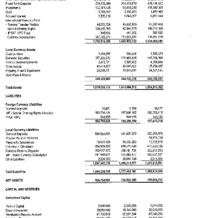 thumbnail of 2011 July Statement of Financial Position