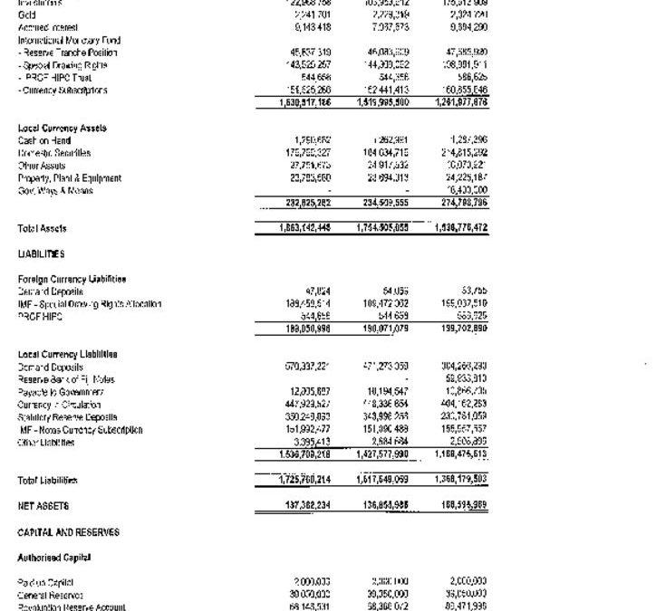 thumbnail of May Statement of Financial Position