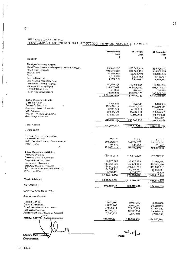 thumbnail of November 2011 Stat of Asset Liabilities