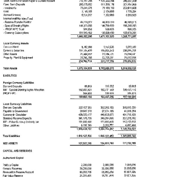 thumbnail of Statement of Asset Liabilities_March 2011